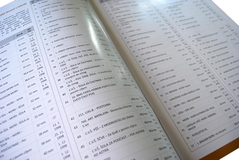 Izdelava kataloga Slovenska vojska: Kovanci